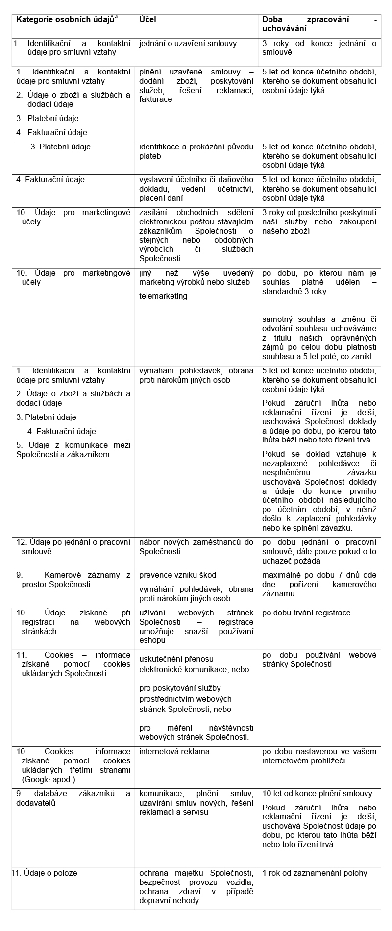 tabulka_partneri_2